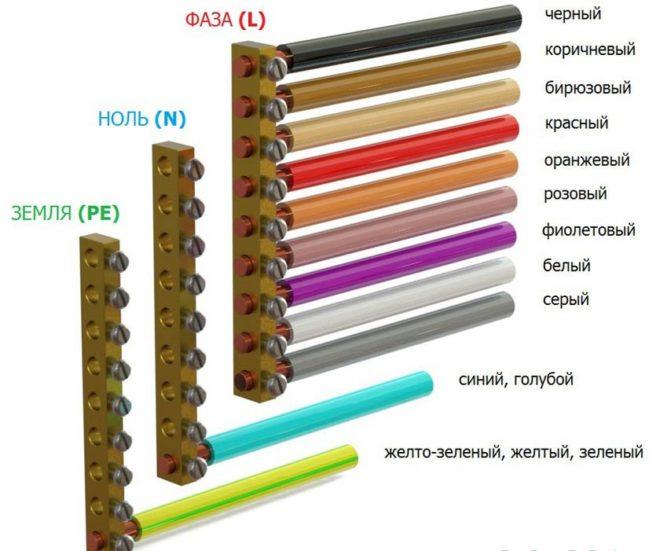 сочетания цветов проводов пять жил кабеля