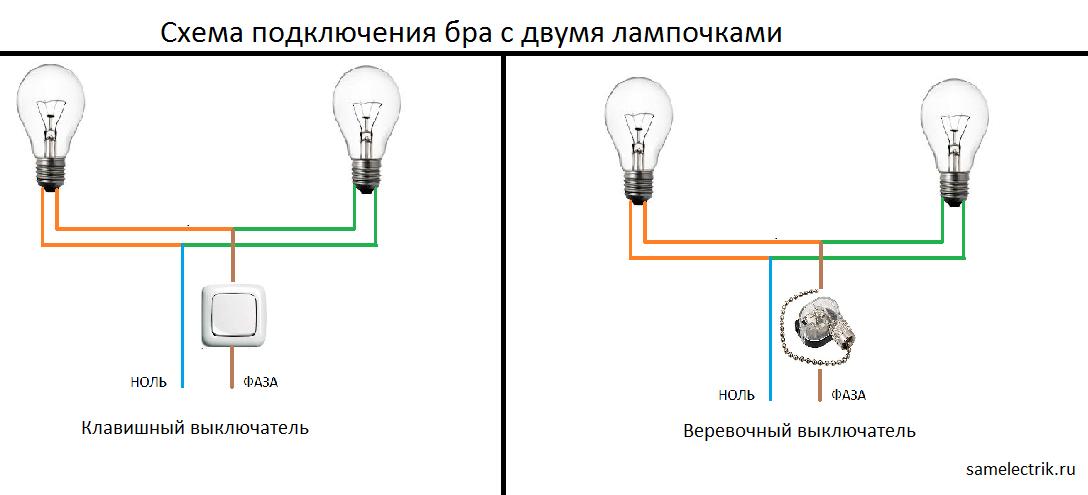 Schema, das die Lampe mit dem Schalter verbindet. Einfacher Schaltplan