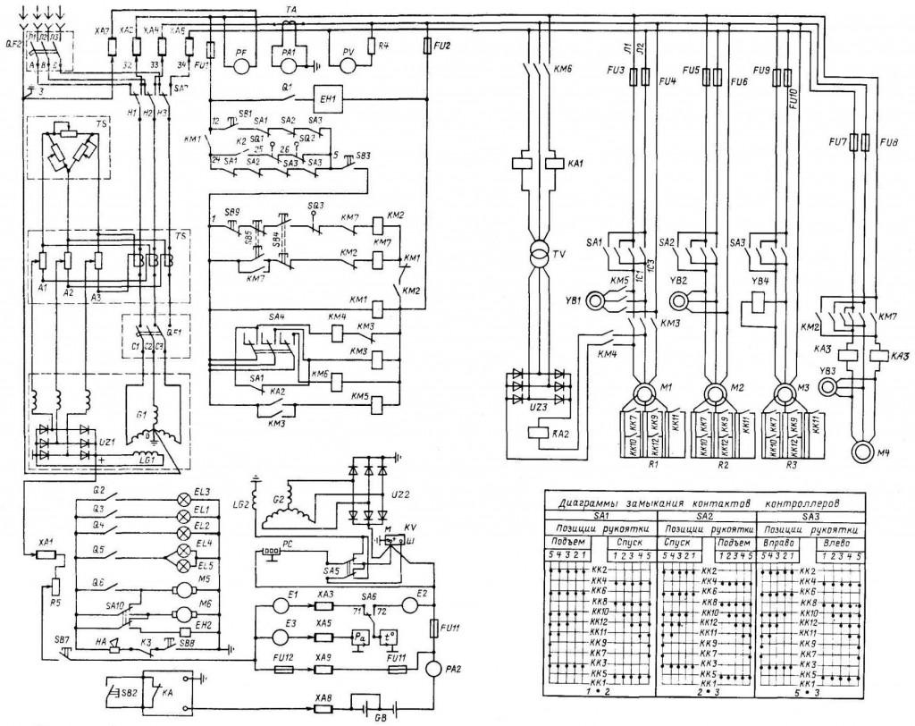 Ein typisches Schema der Stromversorgung eines Landhauses ...