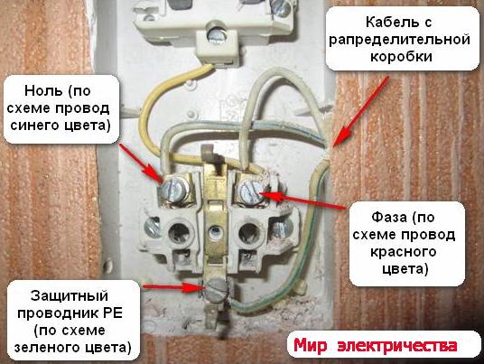Wie man den Schalter von der Steckdose mit Strom versorgt. So ...