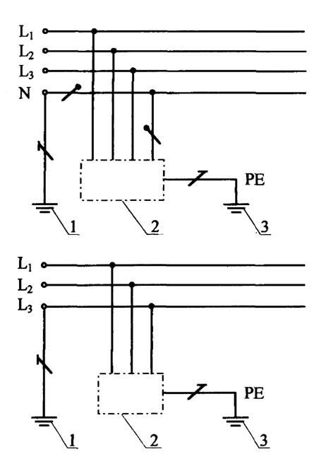System mit tödlich geerdetem Neutralleiter. Erdungssysteme für ...