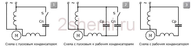 Elektromotor 220V mit Anlasswicklung. Einphasen-Elektromotoren