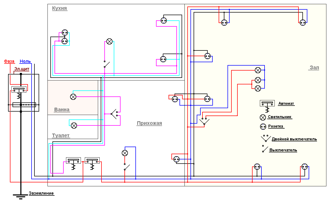 Schematische Darstellung des Unternehmens. Was sind die elektrischen ...