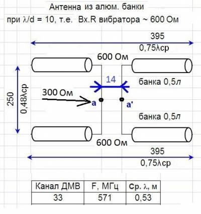 Как сделать антенну из пивных банок своими руками размеры 181