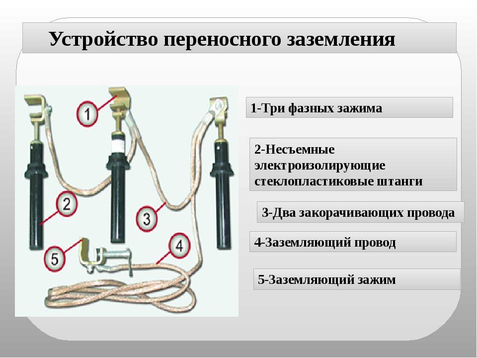 Was es notwendig ist, auf elektrischen Installationen zu erden ...