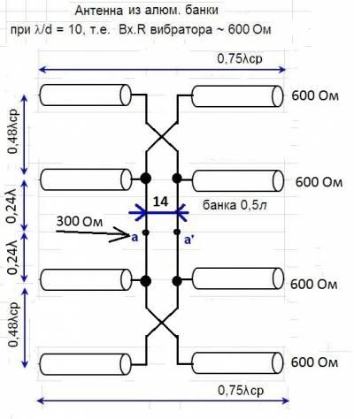 Как сделать антенну из пивных банок своими руками размеры 39